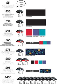 So interesting........KAZbrella - Revolutionary Inside Out Umbrella by KAZ Designs — Kickstarter