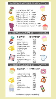 Easy Healthy Recipes, Snack Recipes, Dessert Recipes, Cooking Recipes, Snacks, Think Food, Love Food, Greek Cooking, Tips & Tricks