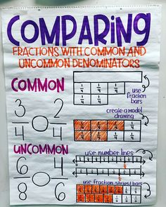 😍Loving these traceable anchor charts from (these are from her Fractions Planogram vol. 1 on TPT) 3rd Grade Fractions, Teaching Fractions, Fourth Grade Math, Math Fractions, Teaching Math, Maths, Comparing Fractions, Equivalent Fractions, Multiplication