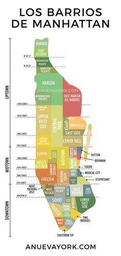Los barrios de Manhattan - Guía completa con mapas e ideas. New York Travel, Travel Usa, Travel Tips, Travelling Tips, New York 2017, Road Trip Map, Washington Heights, Manhattan New York, City Maps