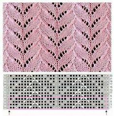 Lace Knitting Stitches, Lace Knitting Patterns, Knitting Charts, Lace Patterns, Loom Knitting, Free Knitting, Baby Knitting, Stitch Patterns, Knitting Machine