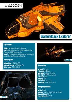 Elite: Dangerous Diamondback Explorer Lakon Spaceways Ships Brochure