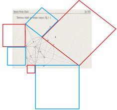 Znalezione obrazy dla zapytania theorem of jakob steiner