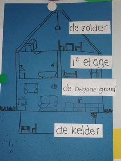 Hoe ziet mijn huis eruit? Dwarsdoosnede Dutch Language, Kindergarten, Around The Worlds, Floor Plans, Classroom, Diy, Teaching, Education, School