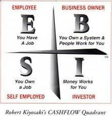 Robert Kiyosaki, author of Rich Dad Poor Dad, offers financial education to understand the difference between assets and liabilities, and cash flow and capital gains. Description from pinterest.com. I searched for this on bing.com/images