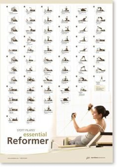 Pilates Reformer Exercise Chart | Pilates Reformer Exercise Chart