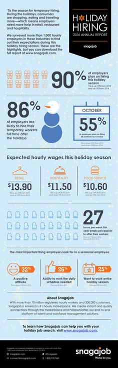 How to land a seasonal job for the holidays