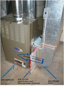 How To Finish A Basement Air Handler Hvac Filters Hvac Unit