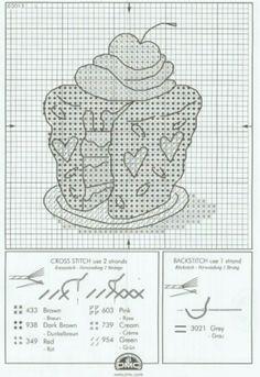 #crossstitch #kanaviçe #minikpasta #leziz #mutfak #cupcake #delicious #kitchen