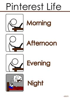Pinterest Life - Morning, Afternoon, Evening, Night - created by eleni