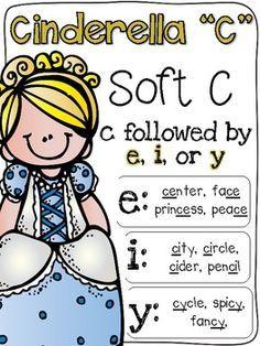soft c poem - Google Search