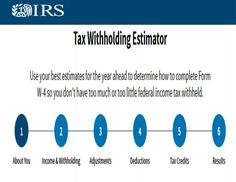 ■ Try This IRS Tool To Avoid Surprise Tax Bills.  It calculates withholdings for refunds or to break even.  The IRS Tax Withholding Estimator is tailored to your individual situation based on your answers in six steps.