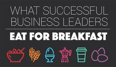 How to Start Your Day: What Successful Business Leaders Eat for Breakfast