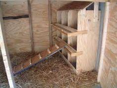 ... nest box to a chicken coop diy chicken nesting boxes chicken nesting