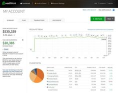 Wealthfront Now Has A Low $500 Account Minimum. Time To Start Investing?