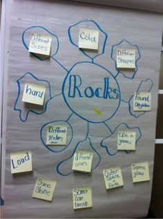 Teach Junkie: Rocks for Kids - 15 Activities and Ideas - About Rocks Anchor Chart Science Resources, Science Lessons, Science Education, Science Activities, Science Projects, Physical Science, Science Experiments, Science Labs, Preschool Themes