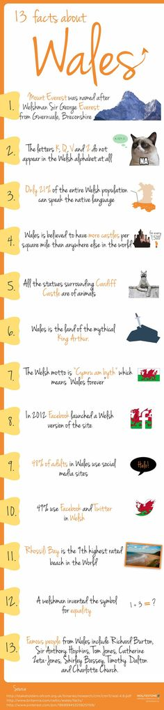 Wales isn't always in the spotlight but the country and its people have been involved in numerous important events. See our infographic and the 13 facts. Wales Uk, North Wales, Facts About Wales, Fun Facts About England, Learn Welsh, Welsh Language, Thinking Day, Cymru, England And Scotland