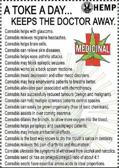 Difference between CBD and THC in Medical Marijuana WEED - The Truth About Marijuana, Cannabis Documentary Cannabis Edibles, How To Relieve Migraines, Marijuana Recipes, Salud Natural, Stress, Smoking Weed, Medical Marijuana, Alternative Health, Health And Wellness