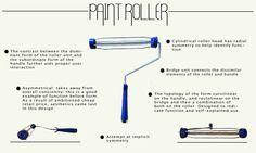 Paint roller - assignment 1