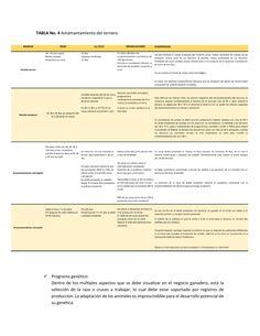 10-estrategias-para-mejorar-la-eficiencia-reproductiva-de-la-ganaderia-tropical_007
