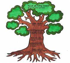 De Marskramer boom van de 7 gewoonten.