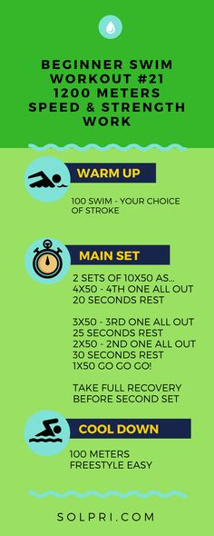 Beginning swim set to develop speed.   Click on the link for intermediate and advanced swim sets.