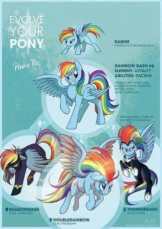 Evolve your pony!