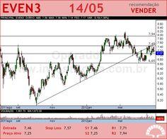 EVEN - EVEN3 - 14/05/2012