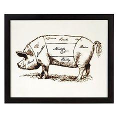 Pig butcher chart