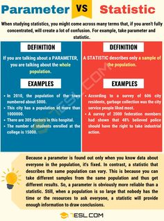 Parameter Vs Statistic: When To Use Statistic Vs Parameter (with Useful Examples) - 7 E S L Learn English For Free, Learn English Grammar, English Words, English Language, Study Skills, Writing Skills, Writing A Book, Commonly Confused Words, Confusing Words