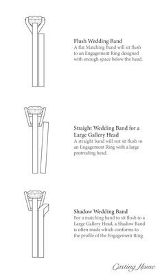 anatomy of a ring complementary wedding band