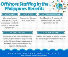 is a Australian owned enterprise and one of the leading Offshore Staffing in the Philippines. Philippines
