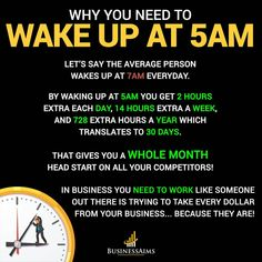 You only need 6-7 hours of sleep to function well! Plan your hours and crush the 17/18 you're awake! What are your thoughts on waking up at…