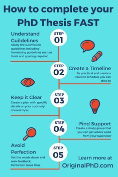 Looking for a shortcut to complete your PhD sooner than 5 or more years? This guide will give you tips on what to do to speed up your PhD process. Academic Essay Writing, Thesis Writing, Writing A Research Proposal, Dissertation Writing, Book Writing Tips, Research Skills, Research Methods, Study Skills, Dissertation Motivation