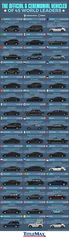 The Official and Ceremonial Vehicles of World Leaders [Infographic] – Fav Pins – En Güncel Araba Resimleri Audi Sports Car, Sport Cars, 3 Bmw, One Hit Wonder, Woodworking Joints, World Leaders, Armored Vehicles, Police Cars, Police Vehicles