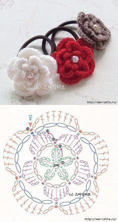 Crochet Beret - Step By Step (flower graphic) - Crochet FreeFlores a crochet.Home Decor Crochet Patterns Part 23 - Beautiful Crochet Patterns and Knitting PatternsAlcione Telles - Clube do CrocheIt is a website for handmade creations,with free patter Crochet Motifs, Crochet Flower Patterns, Crochet Diagram, Crochet Chart, Diy Crochet, Crochet Flowers, Crochet Stitches, Knitting Patterns, Crochet Hair Clips