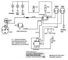 Ford 8n 12 Volt Conversion Wiring Diagram 2004 Explorer Fuse For 9n 2n Great Installation Of Tractor Free Diagrams Rh Pinterest Com Vs