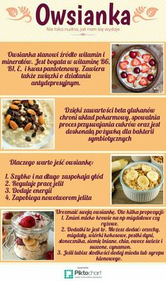 Nutrition, Coffee Recipes, Health Diet, Food Design, Kids Meals, Love Food, Yogurt, Food Porn, Food And Drink
