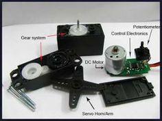 DC Gear Motor & Controller Boards: What is Servo Motor?