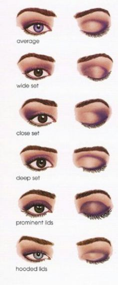 1000+ Images About I Must Learn...eyeshadow Application