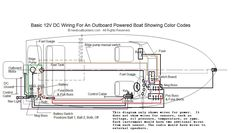 Create your own boat wiring diagram from BoatUS small