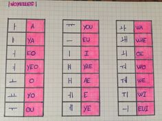 Voyels of korean alphabet Korean Alphabet Letters, Hangul Alphabet, Learn Korean Alphabet, Korean Words Learning, Korean Language Learning, Learning The Alphabet, Learn Basic Korean, How To Speak Korean, Sons Do Alfabeto