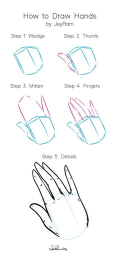 hand drawing reference tutorials