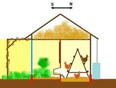 créer un poulailler écologique, concept de la serre poulailler économique, confort des poules, élevage de poulets bio