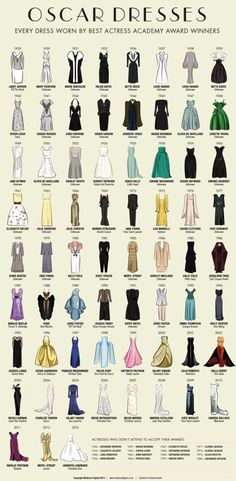 London agency Mediarun Digital has created this illustration of every dress worn by the Best Actress Academy Award winner since 1929.