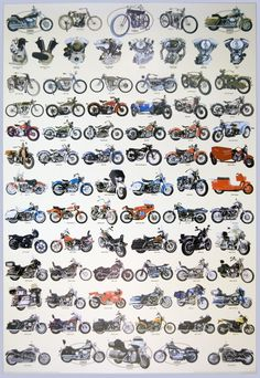 Harley Davidson Motorcycle Collage