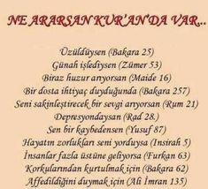 Ne Ararsan Kur'an-ı Kerimde Var! Tüm dert ve sıkıntıların için Âyetlerne ararsan kuranda Kur'an-ı Kerim şifadır Tüm dert ve sıkıntılarımız için Yüce kur'anı kerimde dua ve süreler ve ayetler vardır. İşte bazı ayetler ne için faydalı size sunuyorum. Üzüldüysen bir üzüntün varsa bakara süresi 25 'nci ayeti oku. Bakara (25) وَبَشِّرِ الَّذِين آمَنُواْ وَعَمِلُواْ الصَّالِحَاتِ …
