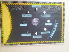 "Moon Phases bulletin board. The earth is just a print out photo from the internet and you can not tell in the photo, but I stuffed some tissues behind it to give it more of a ""3D"" effect. If the sun is on the right side then the First Quarter Moon would be on top, etc..."