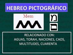 Introduccion al Hebreo Antiguo - Letra MEM - YouTube