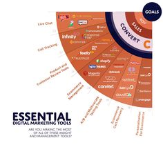 Essential Live Chat Tools